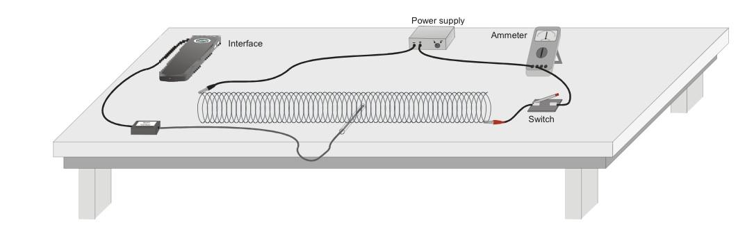Egfi For Teachers 187 Activity Slinkies And Magnetic Fields