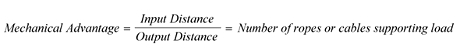 Equation of the mechanical advantage of a machine based on the number of ropes or cables supporting the load.