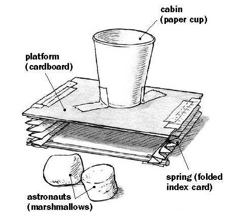Egfi For Teachers Lesson Build A Lunar Lander
