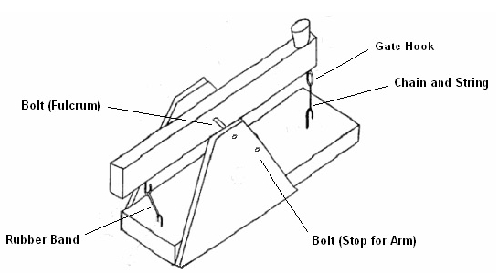 File aircraft carrier barracade together with Mark 8 Engine Diagram together with Hor  Single Shot together with Pdf Diy Diy Drafting Table Plans Download Deer Feeder Plans Projects in addition Part3. on catapult dimensions