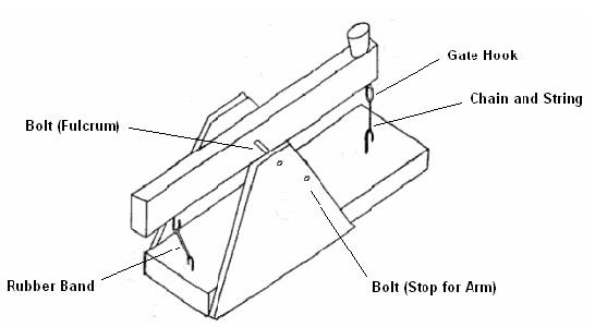 pin free trebuchet blueprints on pinterest