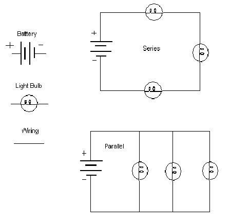 Pleasing Series Circuit Diagram For Kids Series And Parallel Circuits Basic Wiring Database Aboleterrageneticorg
