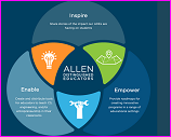 Allen Distinguished Educator award logo