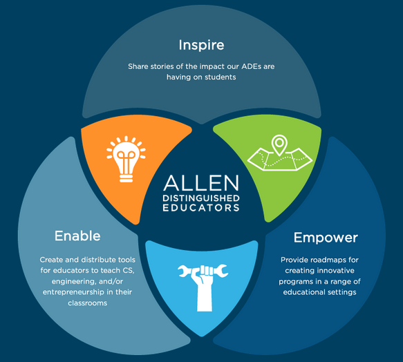 Allen Distinguished Educators logo